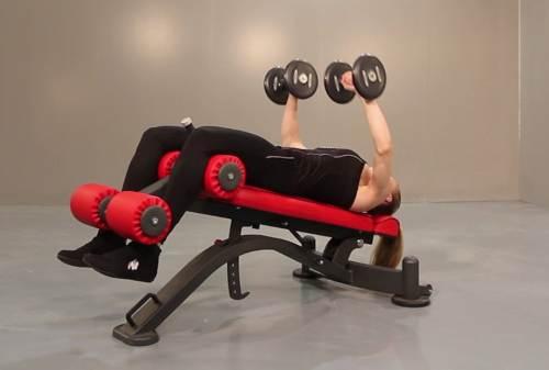 Ikuti Panduan dan Urutan Melatih Otot yang Benar, Jangan Salah! 02 - Finansialku