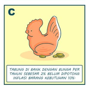 Komik 4 Tipe Orang Menghabiskan Uang Mereka Kamu Tipe Yang Mana 03 - Finansialku