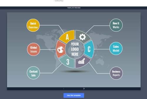Tutorial Dasar Gunakan Software Prezi yang Perlu Kamu Tahu! 02 - Finansialku