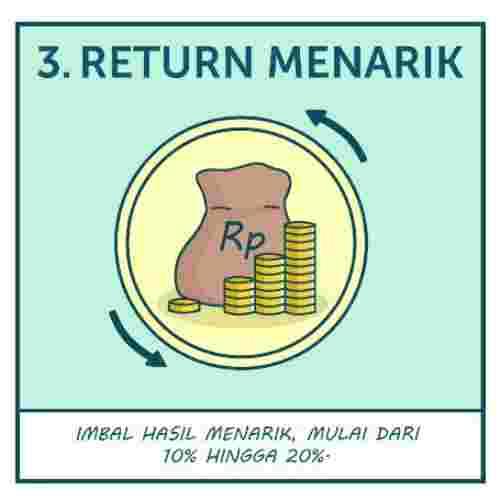 Alasan Menarik Investasi P2P Lending 03