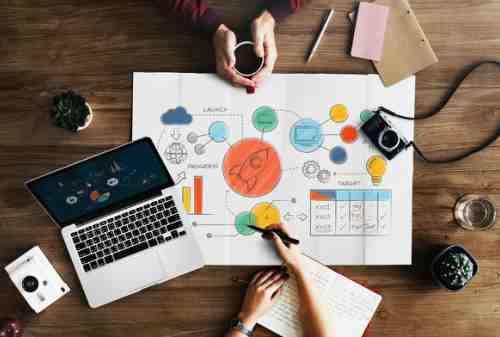 Bisnis Desain Harus Tahu 5+ Website Untuk Menjual Desain Berikut Ini 1 Finansialku