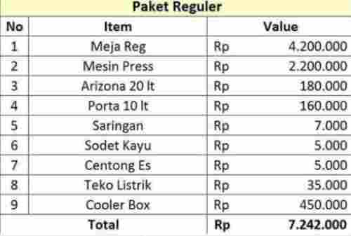Paket Reguler Franchise Teh Poci
