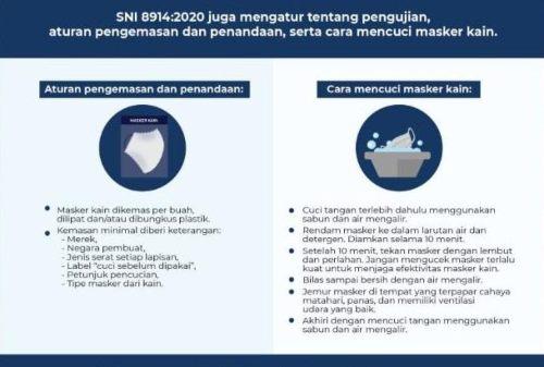 Masker Kain Sudah Ada SNI, Begini Ciri-ciri Produknya 01 (1)