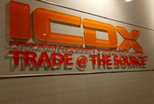 GOFX Micro-Sized Contracts, Produk Efisien Milik ICDX! 02 - Finansialku