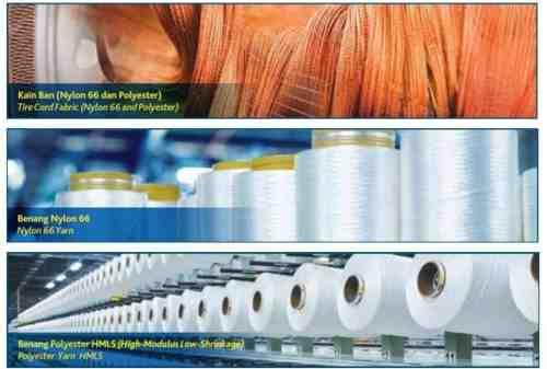 Lini produk dari BRAM