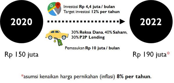 Pengertian Perencanaan Keuangan Menurut Para Ahli - Slide 1