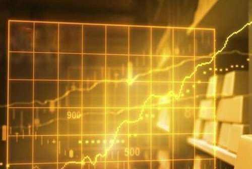 Profil dan Manajemen Risiko Aset (Gold, Oil, Forex) 04