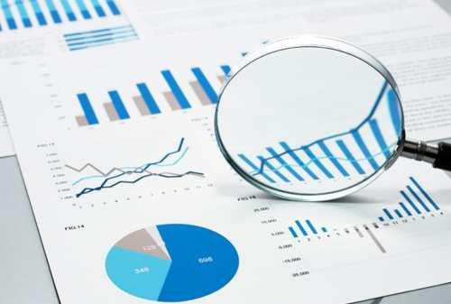 Profil dan Manajemen Risiko Aset (Gold, Oil, Forex) 02