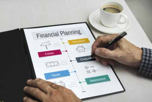 Risk Management In Financial Planning. Why is it Important 04 - Finansialku