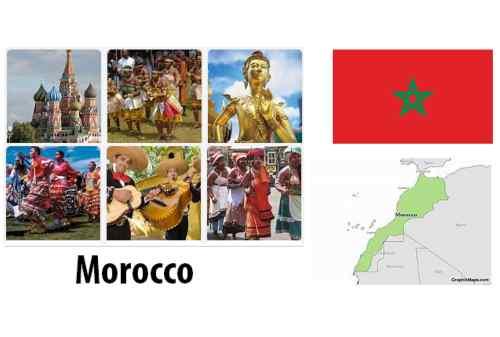 Dipuji Dunia, Ini Tipe Kepemimpinan Raja Mohammed VI Maroko 03