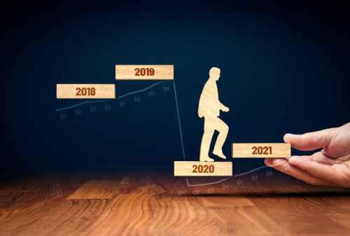 Begini Terawangan dan Prediksi Ekonomi 2021 Indonesia 02 - Finansialku