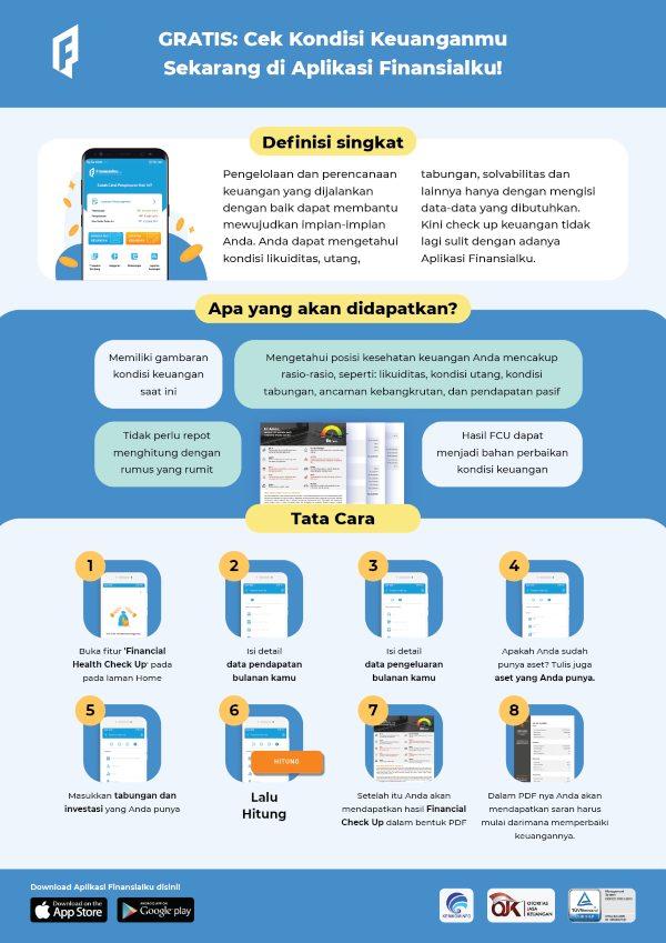 Panduan Melakukan Financial Check Up di Aplikasi dan Website Finansialku