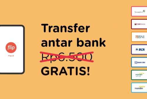 Transfer Antar Bank Tanpa Biaya Admin Di Flip. Emang Bisa_ 01 Finansialku