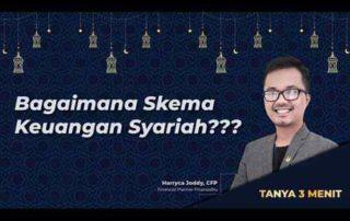 VIDEO_Apakah Sistem Syariah di Indonesia Masih Setengah Setengah