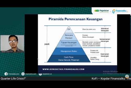 KoFi Finansialku The Psychology of Money Ada Apa dengan Quarter Life Crisis 01