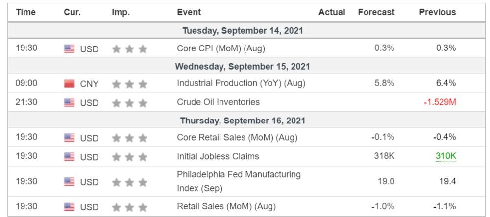 Market Outlook Finansialku 13-17 September 2021 Data Global