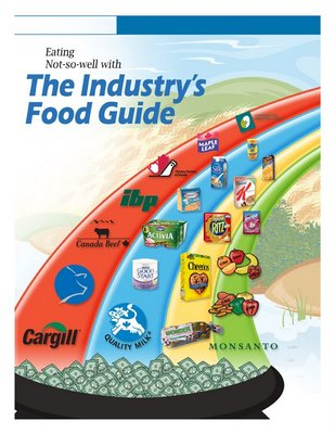 industry-food-guide