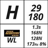 H128W-14A 29/180 RMS