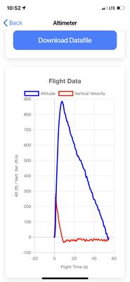 FlightSketch Mini