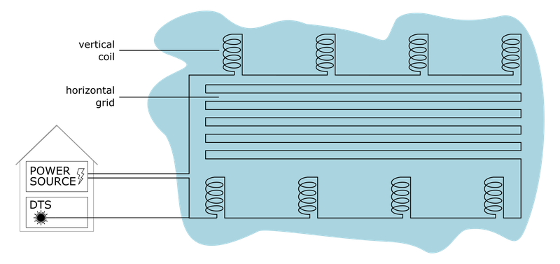 Cap monitoring schematic layout