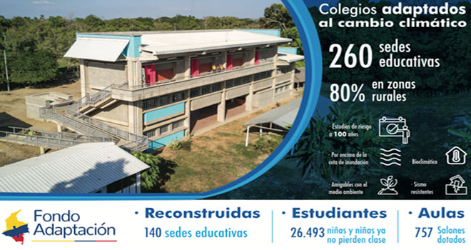 Ficha Colegios