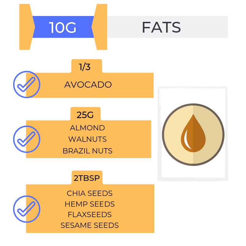 healthy fats in balanced smoothie