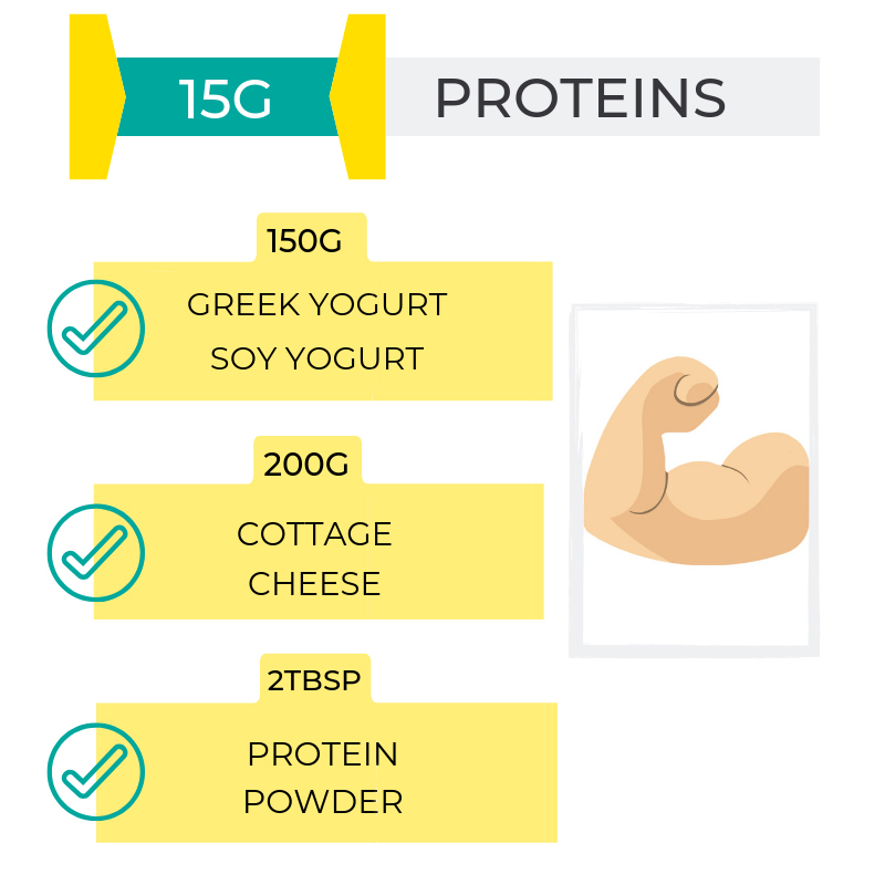 protein sources for smoothies