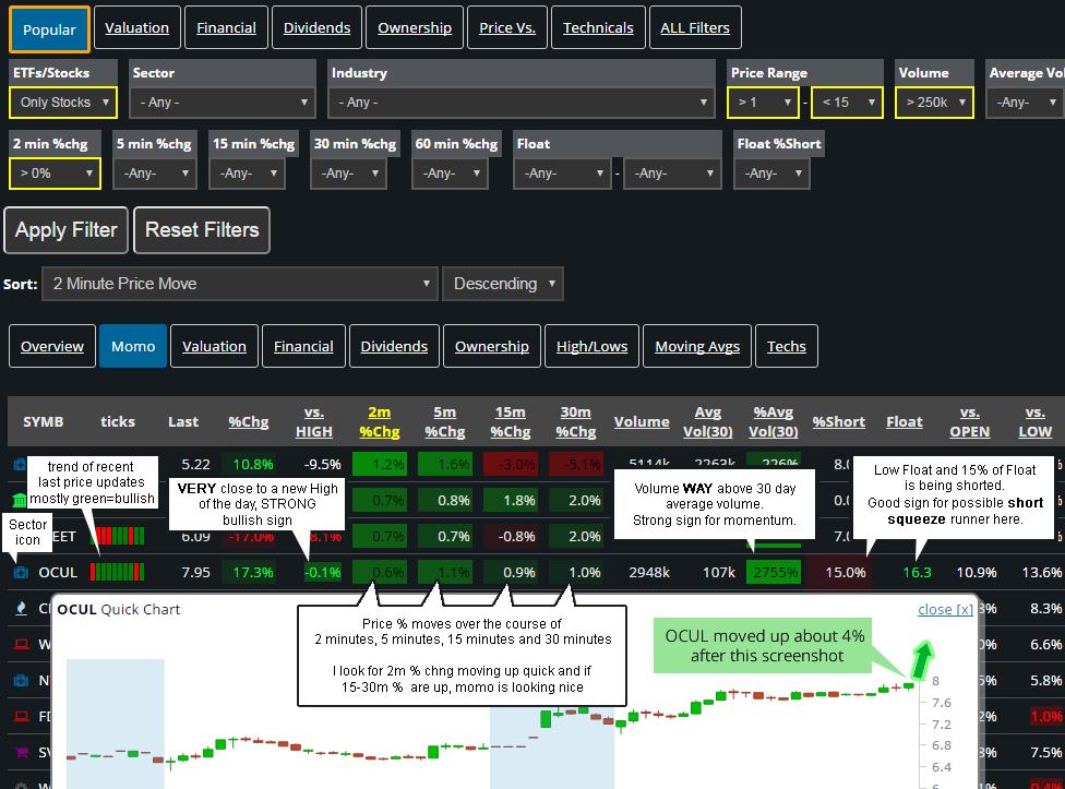 Momentum Trading, Made Easy - GetStockIdeas