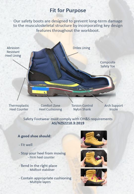 Fit For Purpose, Ascent Safety Boots