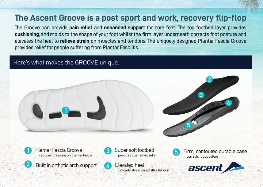 Benefits of Groove Plantar Fasciitis Footwear Sport Recovery