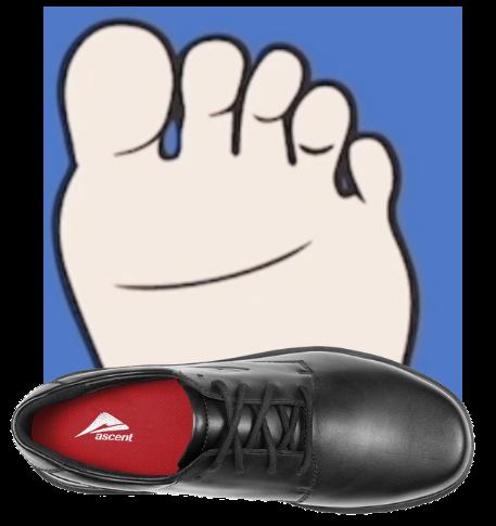MORTONS FOOT