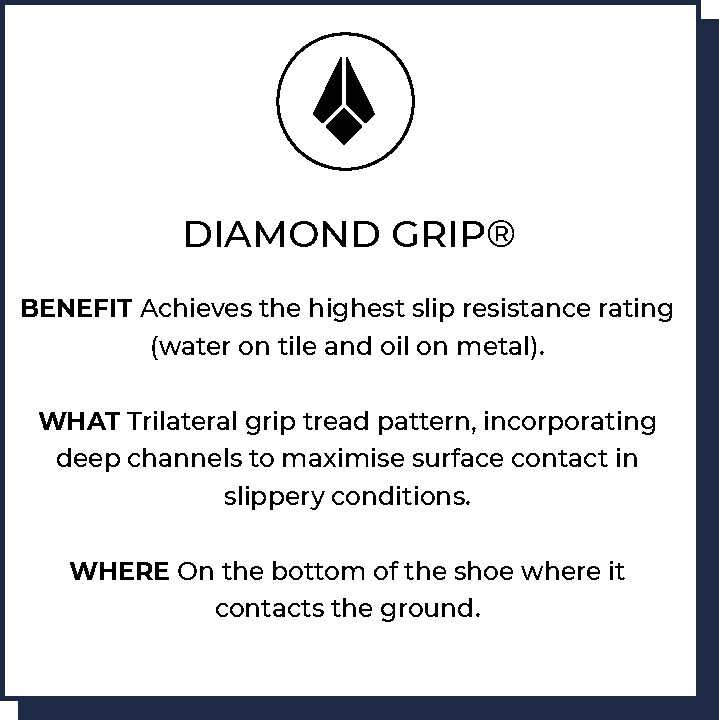 Diamond Grip