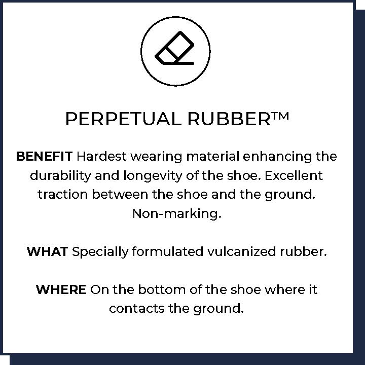 Perpetual Rubber