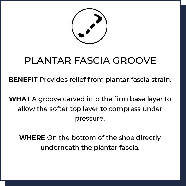 Plantar Fascia Groove