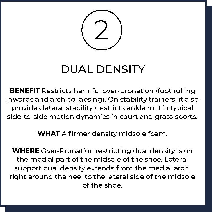 Dual Density