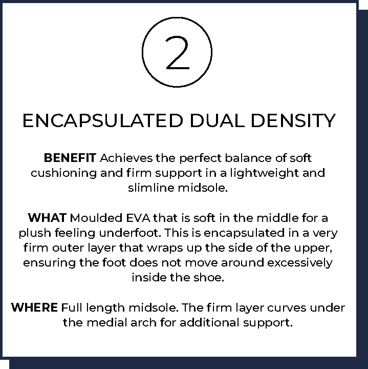Encapsulated Dual Density