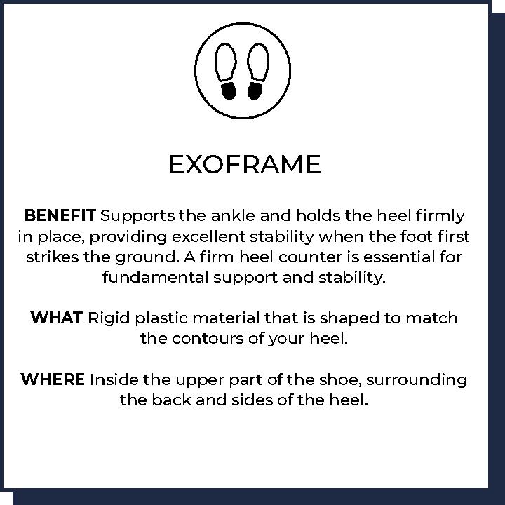 Exoframe