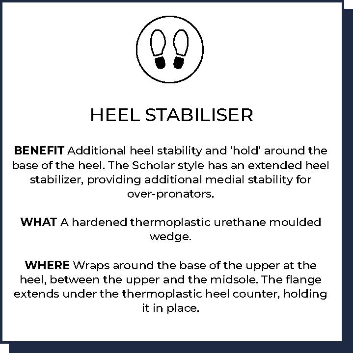 Heel Stabiliser