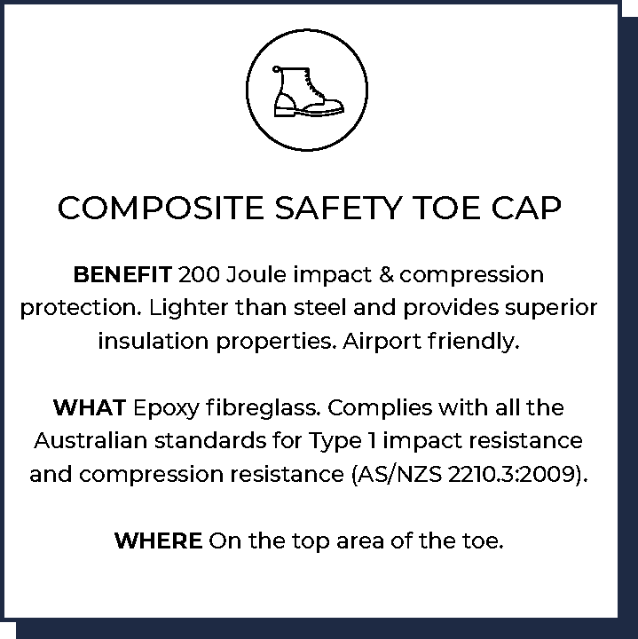 Composite Safety Toe Cap