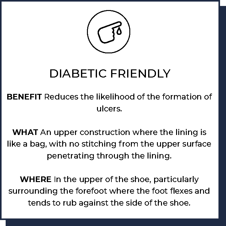 Diabetic Friendlyl