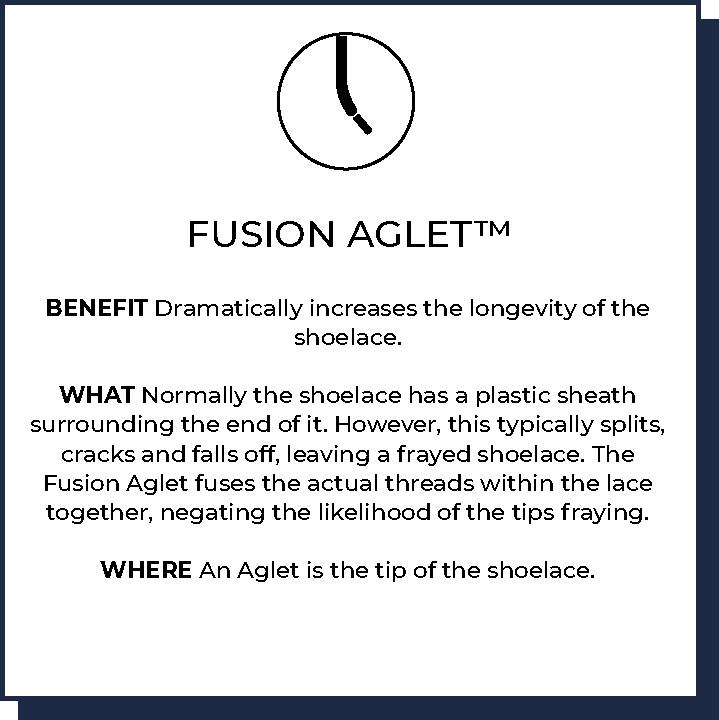 Fusion Aglet™