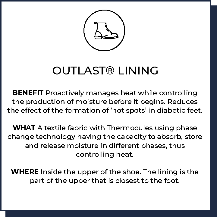 OUTLAST® Lining