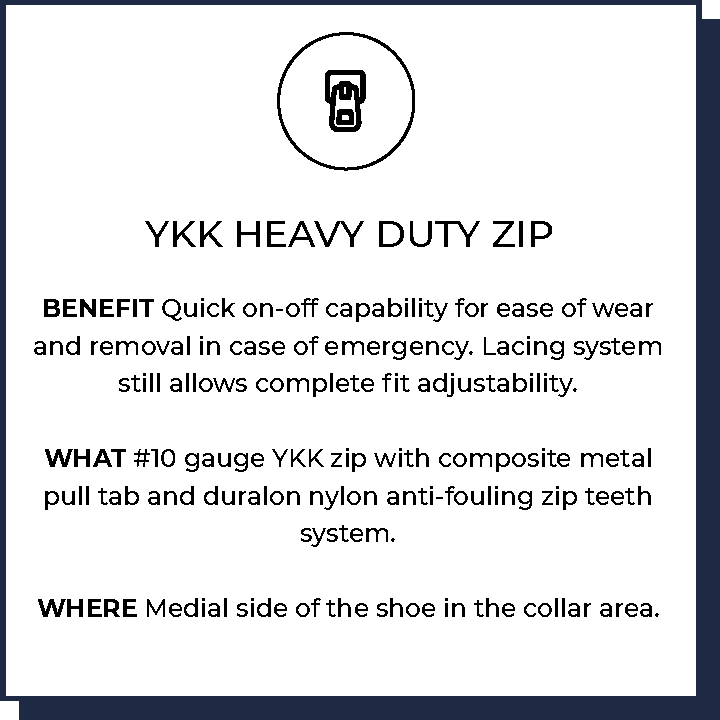 YKK Heavy Duty Zip