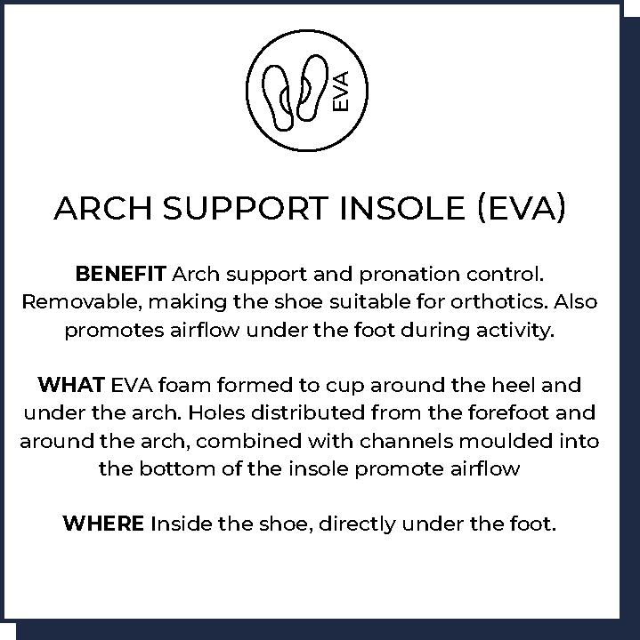 Arch Support Insole (EVA)