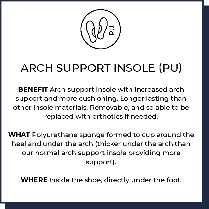 Arch Support Insole (PU)