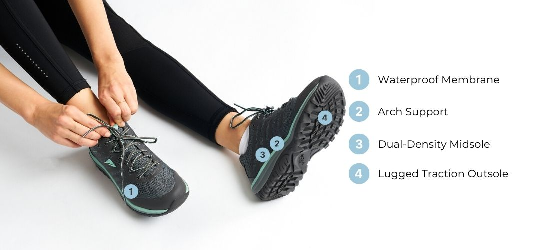 Hiking Shoe Features