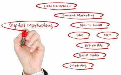 Mitarbeiterschulung: Wie kann man Online Marketing lernen?