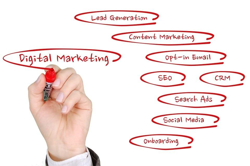 wie lerne ich online marketing?