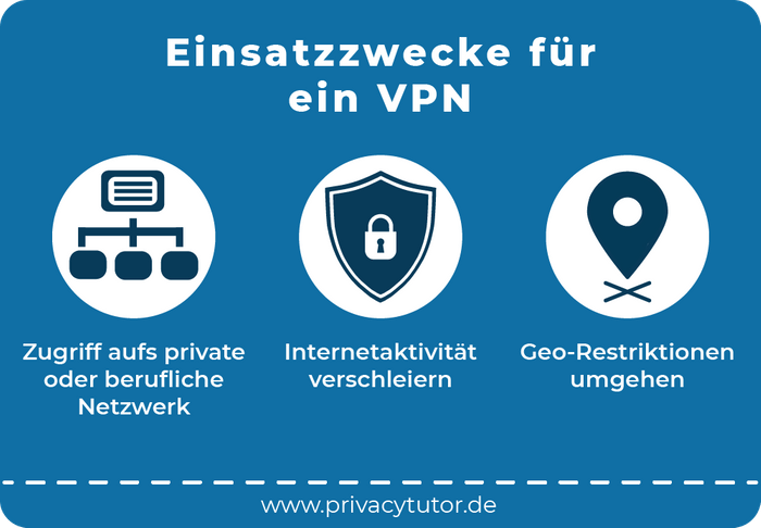 VPN: Was ist das und wofür ist es gut? 1