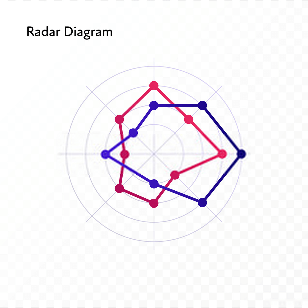 radar-diagram
